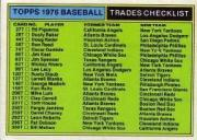 1976 Topps Traded #NNO Traded Checklist