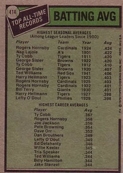 1979 Topps #414 Rogers Hornsby ATL/Ty Cobb back image
