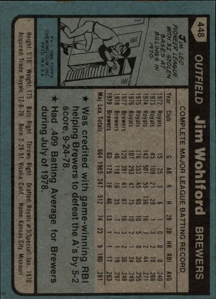 1980 Topps #448 Jim Wohlford back image