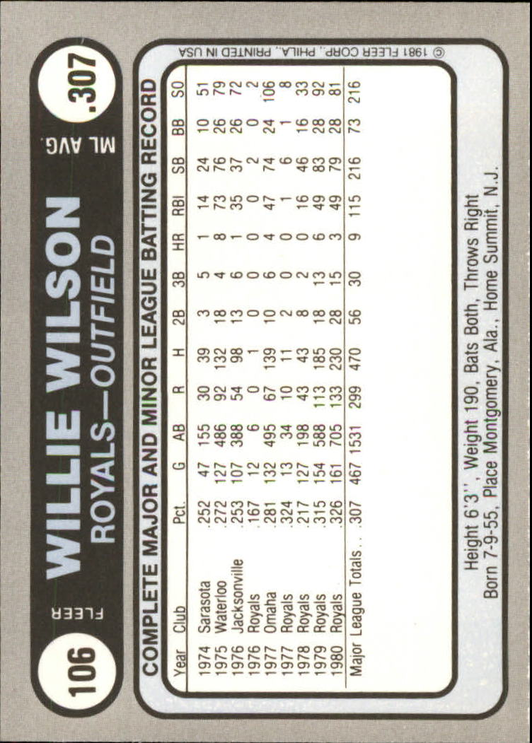 1981 Fleer Star Stickers #106 Willie Wilson back image