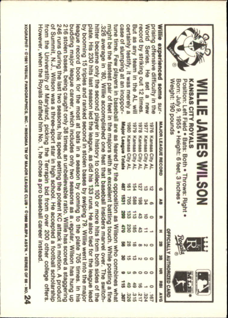 1981 Kellogg's #24 Willie Wilson back image