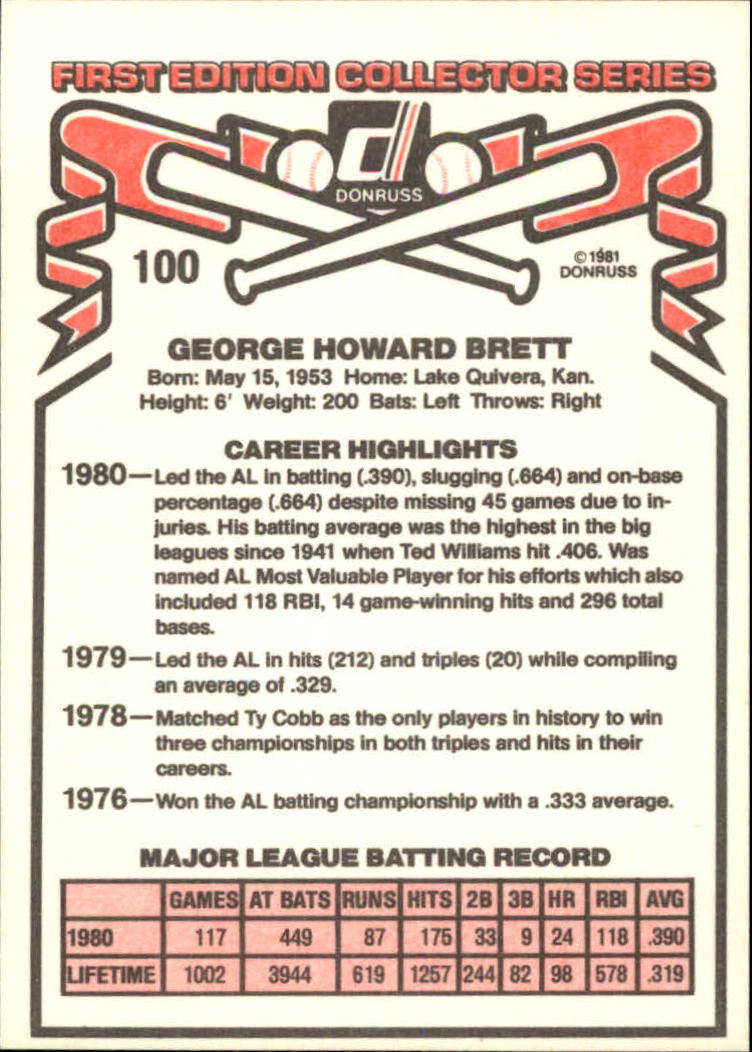 1981 Donruss #100 George Brett back image