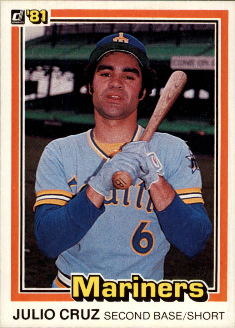 1981 Donruss #163 Julio Cruz