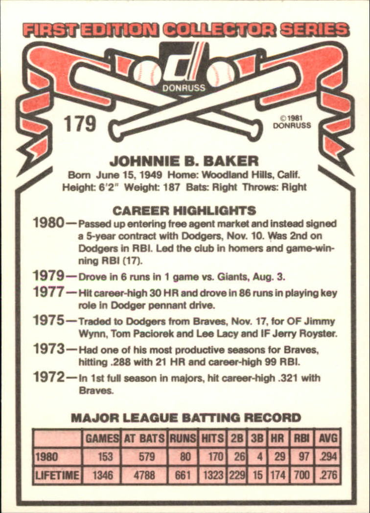 1981 Donruss #179 Dusty Baker back image