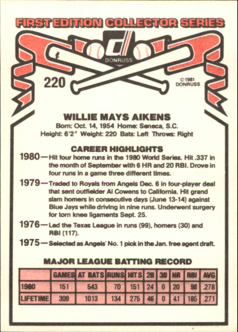 1981 Donruss #220 Willie Aikens back image