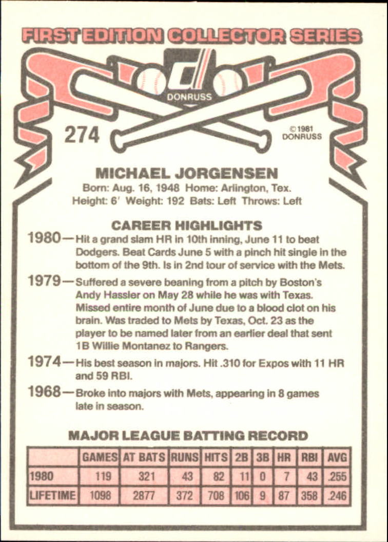 1981 Donruss #274 Mike Jorgensen back image