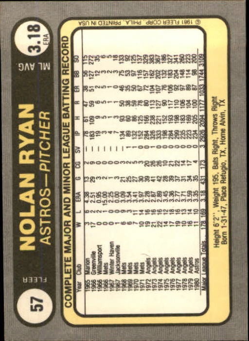 1981 Fleer #57 Nolan Ryan back image