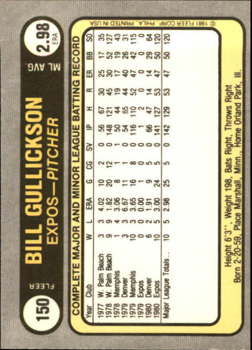 1981 Fleer #150 Bill Gullickson RC back image