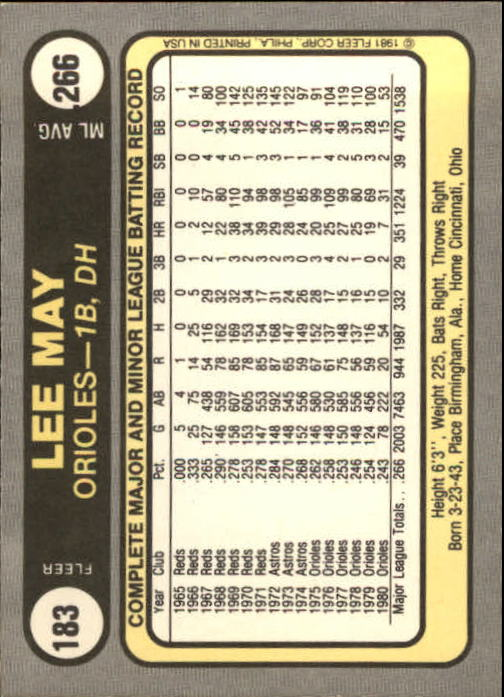 1981 Fleer #183 Lee May back image