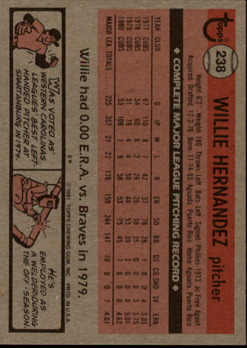 1981 Topps #238 Willie Hernandez back image
