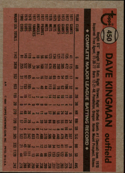 1981 Topps #450 Dave Kingman DP back image
