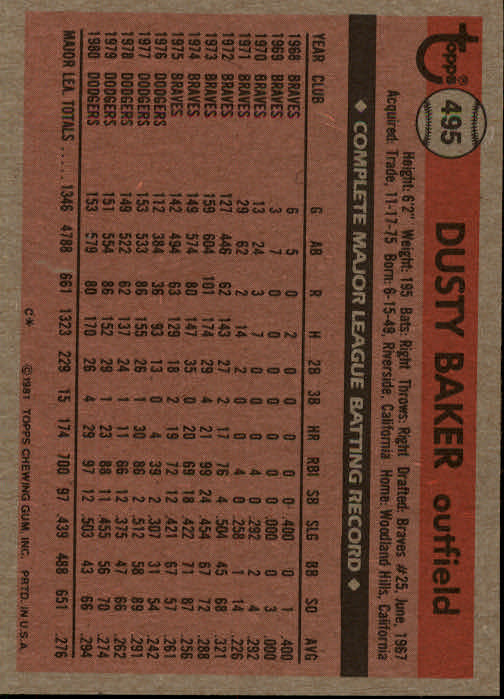 1981 Topps #495 Dusty Baker back image