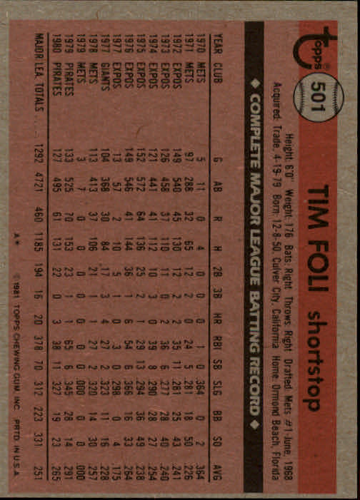 1981 Topps #501 Tim Foli DP back image