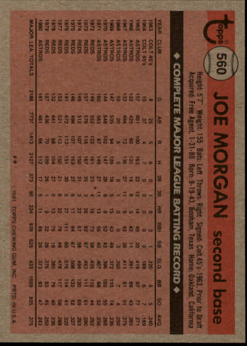 1981 Topps #560 Joe Morgan
