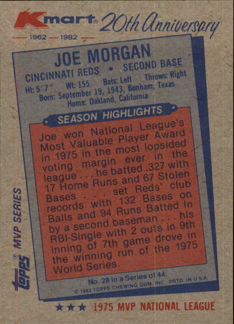 1982 K-Mart #28 Joe Morgan: 75NL back image