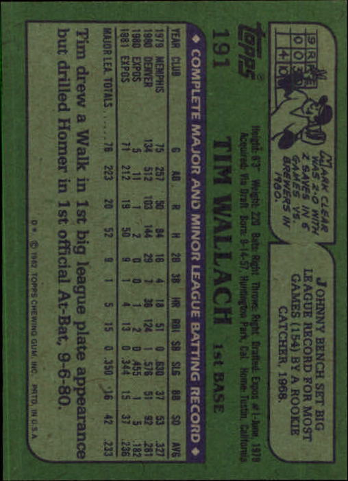 1982 Topps #191 Tim Wallach RC back image