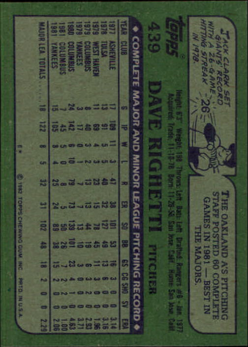 1982 Topps #439 Dave Righetti RC back image