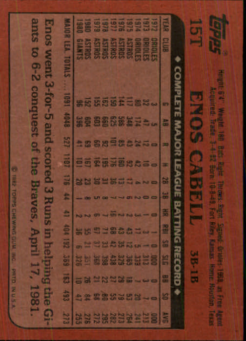 1982 Topps Traded #15T Enos Cabell back image