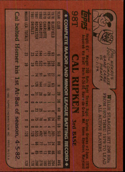 1982 Topps Traded #98T Cal Ripken back image
