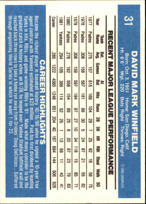 1982 Donruss #31 Dave Winfield back image