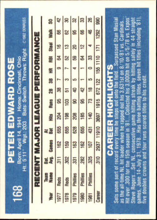 1982 Donruss #168 Pete Rose back image