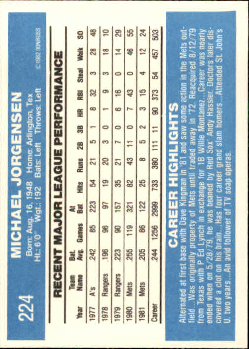 1982 Donruss #224 Mike Jorgensen back image