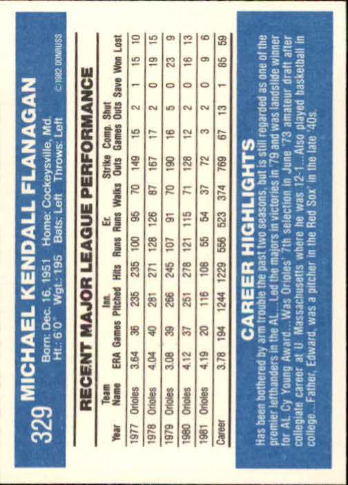 1982 Donruss #329 Mike Flanagan back image