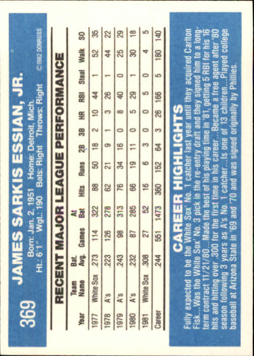 1982 Donruss #369 Jim Essian back image