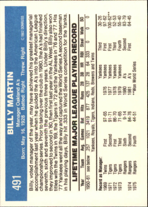 1982 Donruss #491 Billy Martin MG back image