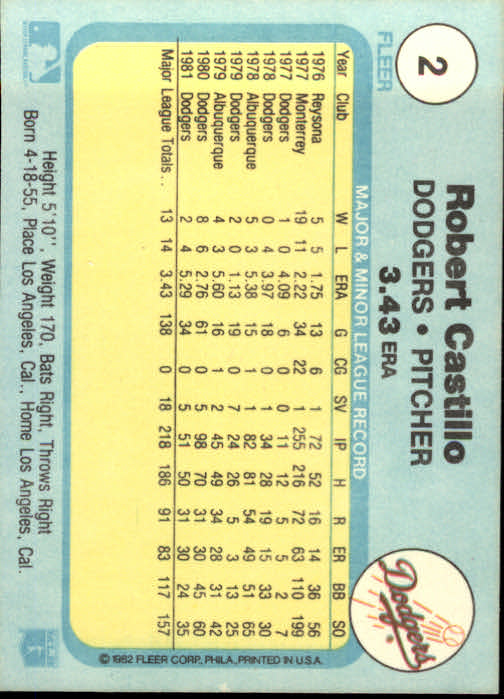 1982 Fleer #2 Robert Castillo back image