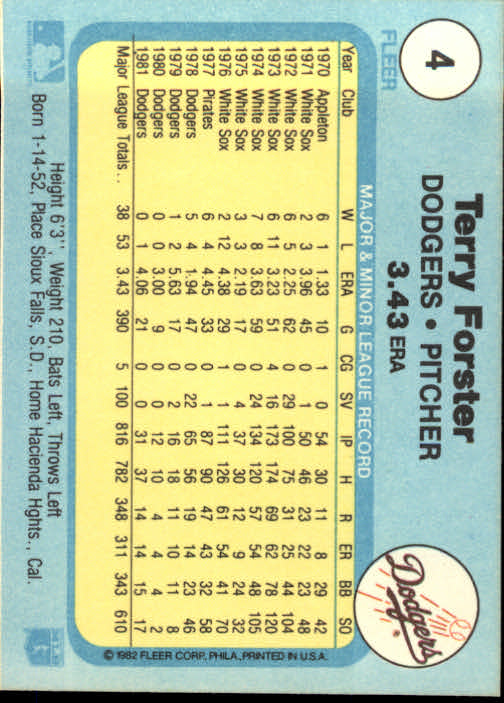 1982 Fleer #4 Terry Forster back image