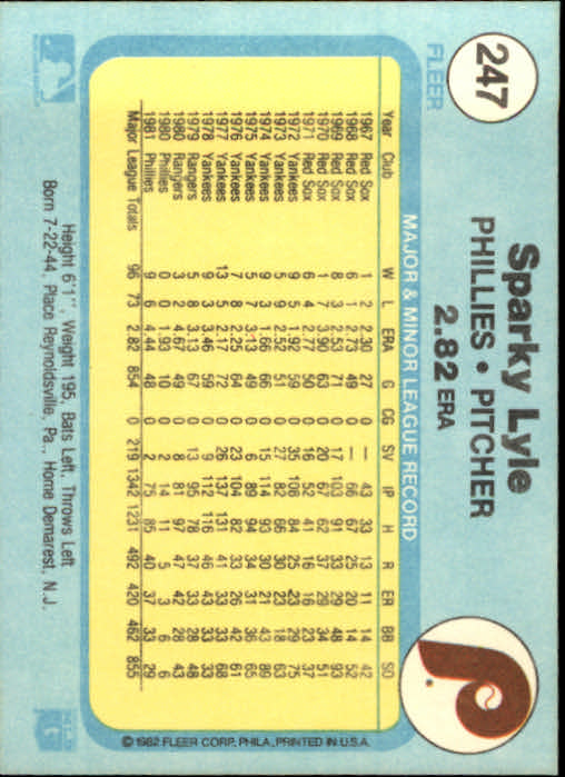 1982 Fleer #247 Sparky Lyle