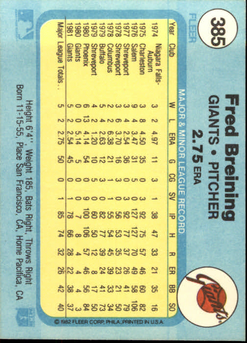 1982 Fleer #385 Fred Breining back image