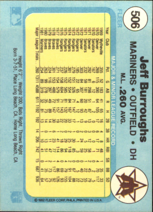 1982 Fleer #506 Jeff Burroughs back image