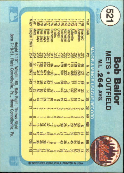 1982 Fleer #521 Bob Bailor back image