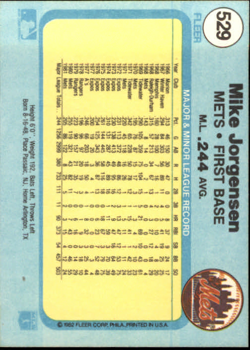 1982 Fleer #529 Mike Jorgensen back image