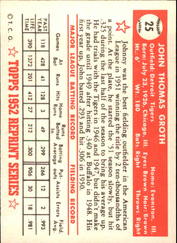 1983 Topps 1952 Reprint #25 Johnny Groth back image
