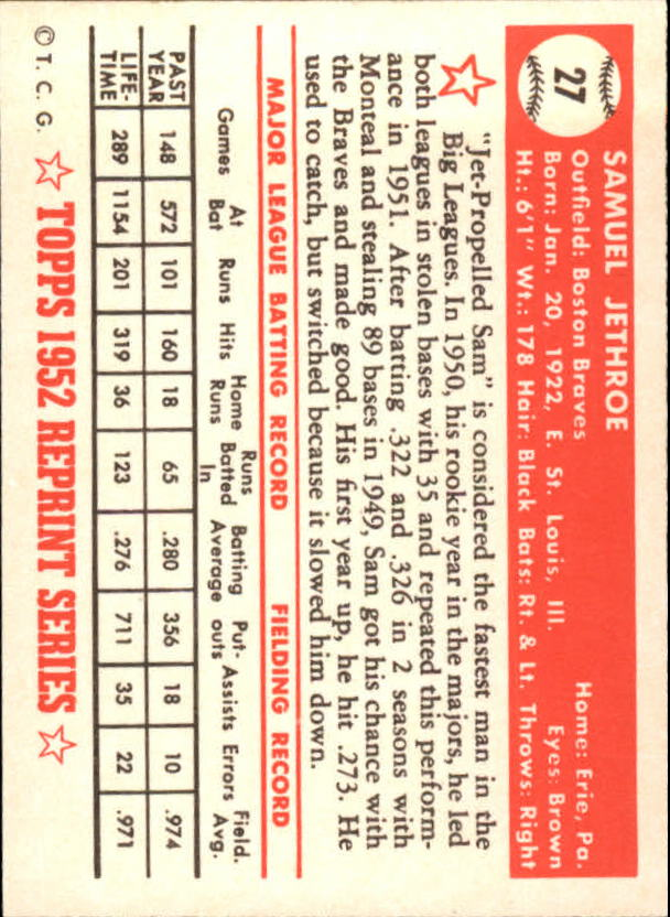1983 Topps 1952 Reprint #27 Sam Jethroe back image