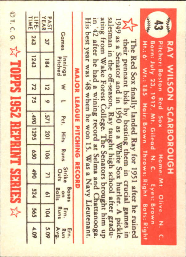 1983 Topps 1952 Reprint #43 Ray Scarborough back image