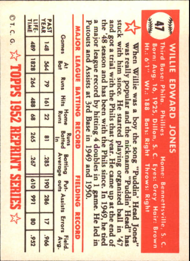 1983 Topps 1952 Reprint #47 Willie Jones back image