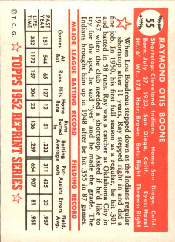 1983 Topps 1952 Reprint #55 Ray Boone