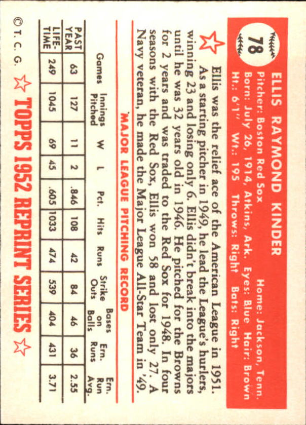 1983 Topps 1952 Reprint #78 Ellis Kinder back image