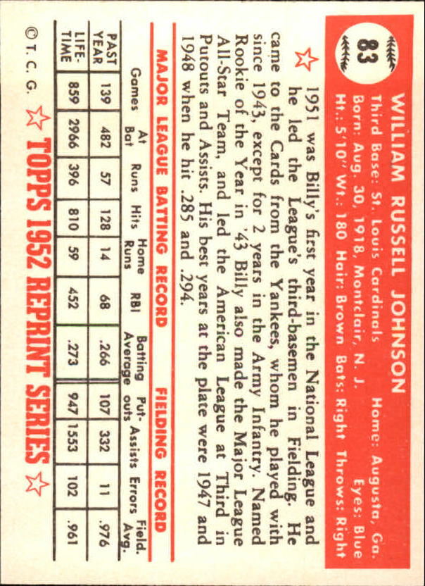 1983 Topps 1952 Reprint #83 Billy Johnson back image