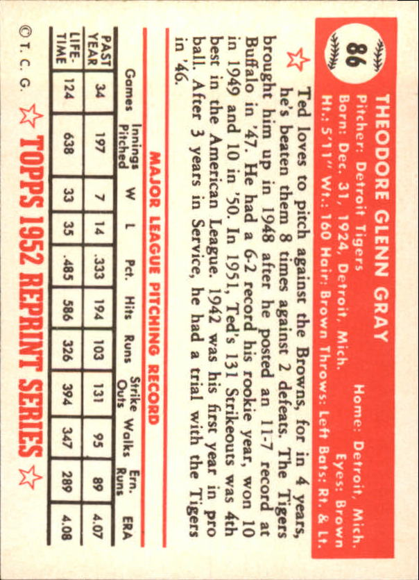 1983 Topps 1952 Reprint #86 Ted Gray back image