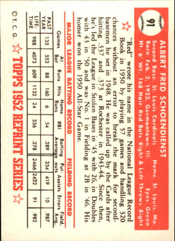 1983 Topps 1952 Reprint #91 Red Schoendienst back image