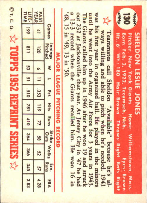 1983 Topps 1952 Reprint #130 Sheldon Jones back image