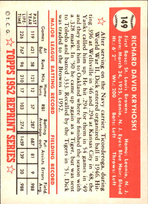 1983 Topps 1952 Reprint #149 Dick Kryhoski back image