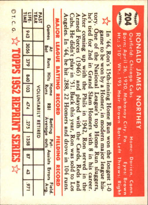 1983 Topps 1952 Reprint #204 Ron Northey back image