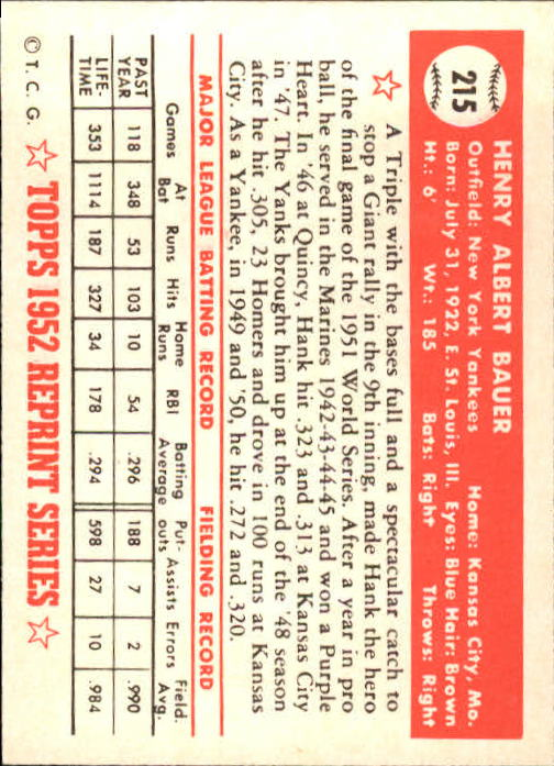 1983 Topps 1952 Reprint #215 Hank Bauer back image