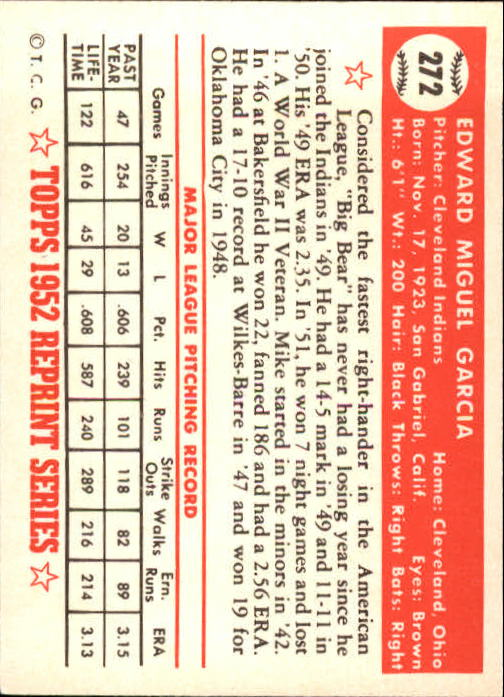 1983 Topps 1952 Reprint #272 Mike Garcia back image